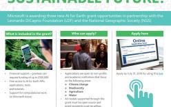 AI for good: Microsoft partners with Leonardo DiCaprio Foundation