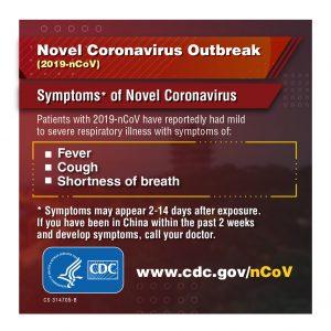 Corona Virus CDC USA