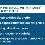 Arab Petroleum Investments Corporation (APICORP) receives credit rating of 'AA' with a Stable Outlook from Fitch Ratings